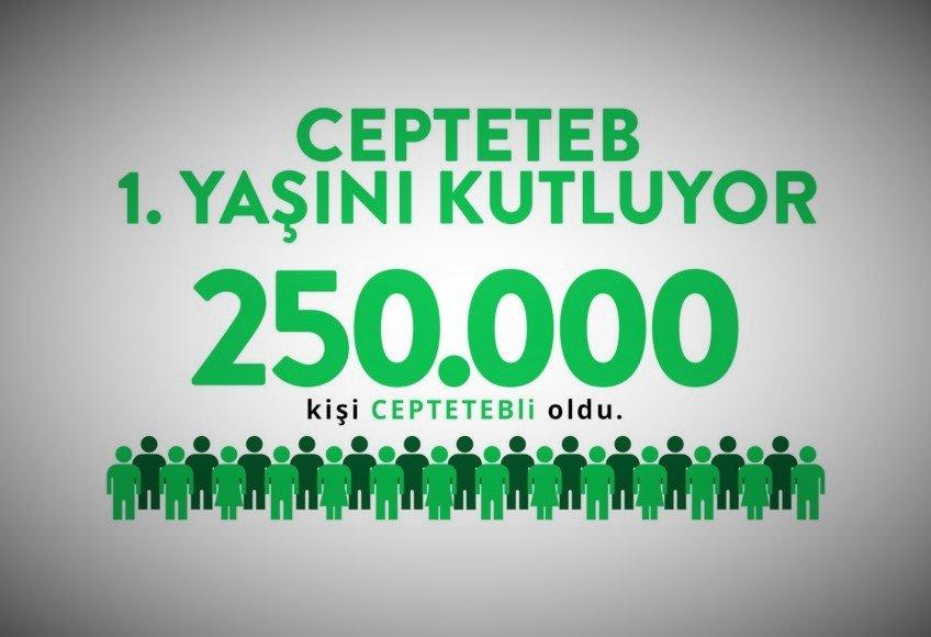 CEPTETEB ilk yılın sonunda 250 bin müşteriye ulaştı